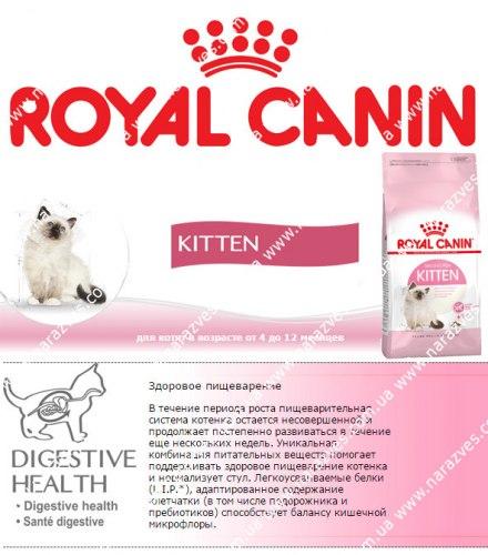 Сухой корм НА РАЗВЕС Royal Canin Kitten 1 кг
