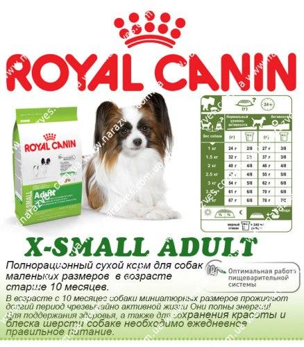 Сухой корм НА РАЗВЕС Royal Canin X-Small Adult 1 кг