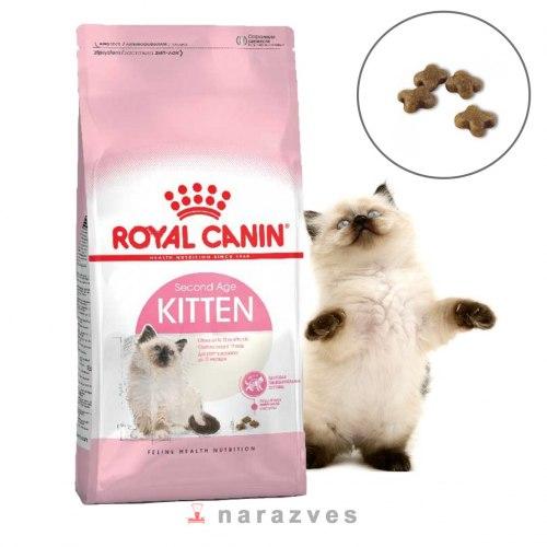 Сухой корм Royal Canin Kitten 300 г