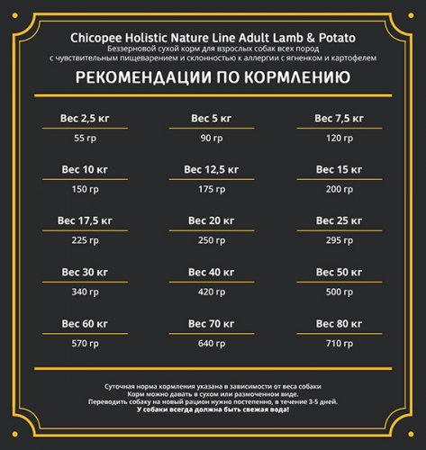 Сухой корм Chicopee HNL Эдалт Ягненок с Картофелем (12 кг) + ПОДАРОК КОНСЕРВА 2шт *800г