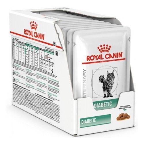 Влажный корм Royal Canin Diabetic Feline 85г/12шт