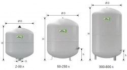 Расширительный бак Reflex для систем отопления