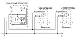 Термостат комнатный Oventrop 230 В
