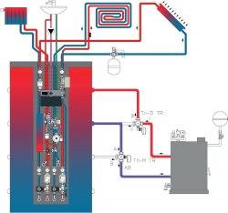 Центральный водонагреватель Reflex Regucor WHS