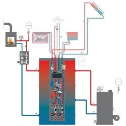Центральный накопитель горячей воды Reflex Regucor WHS