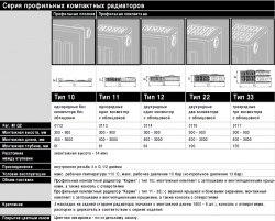 Стальной радиатор Kermi FKO Тип-12