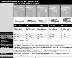 Стальной радиатор Kermi FKO Тип-33