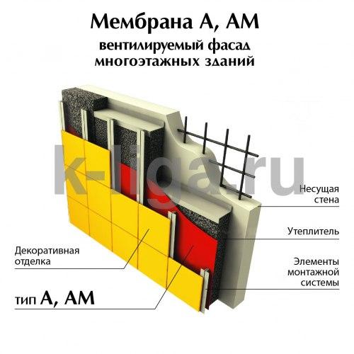 Ветро-влагозащитная паропроницаемая мембрана 1,6м 70 кв.м X-glass A