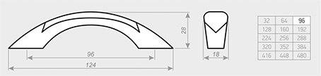 Мебельная ручка АЛДИ С5
