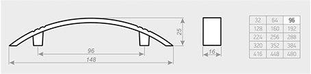 Мебельная ручка АЛДИ С12